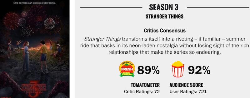 ストレンジャー・シングス3評価は?面白い?つまらない?
